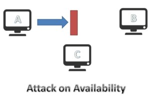 Availability in network security