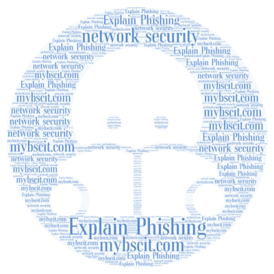 explain-phishing-in-network-security